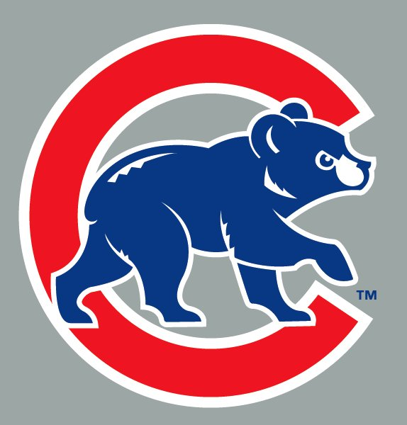 Logos Of The Chicago Cubs 1876 Present